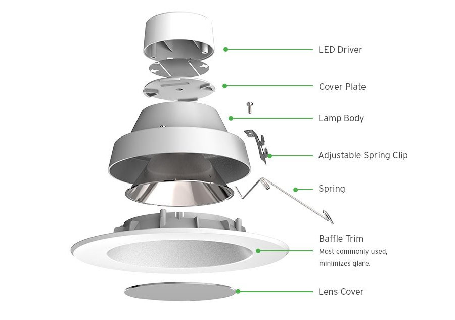 9 Best Led Recessed Lights 2019 Buyer S Guide Amp Reviews
