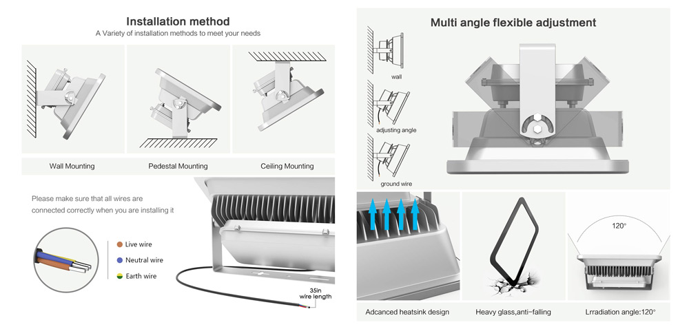 Outdoor Flood Lighting Wiring Diagram - Wiring Diagram